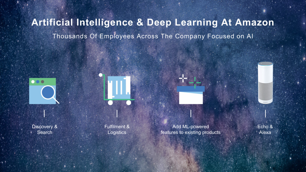 Artificial Intelligence & Deep Learning At Amaz...