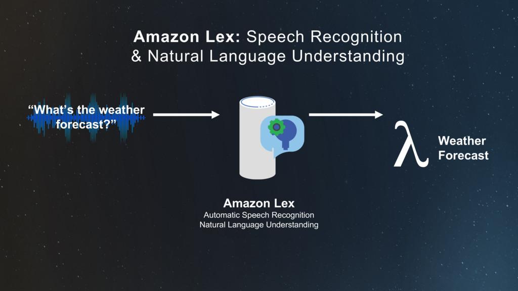 Amazon Lex: Speech Recognition & Natural Langua...
