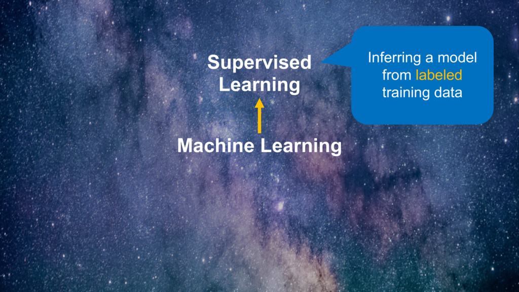 Machine Learning Supervised Learning Inferring ...