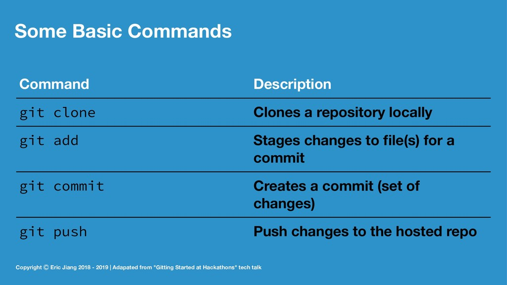 Some Basic Commands Command Description git clo...