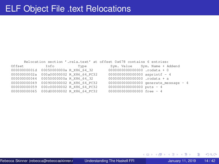 ELF Object File .text Relocations Relocation se...