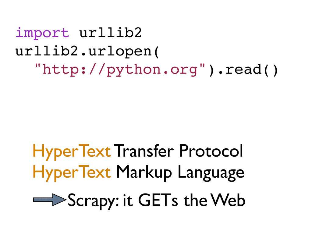 "import urllib2 urllib2.urlopen( ""http://python...."