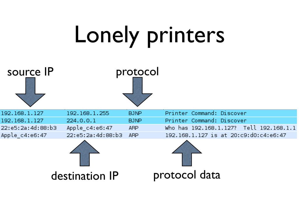 Lonely printers source IP destination IP protoc...