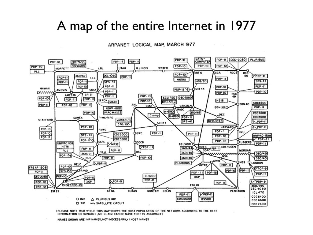 A map of the entire Internet in 1977