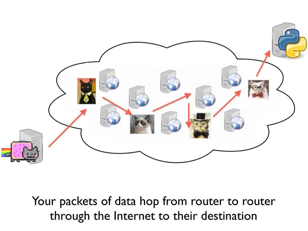 Your packets of data hop from router to router ...