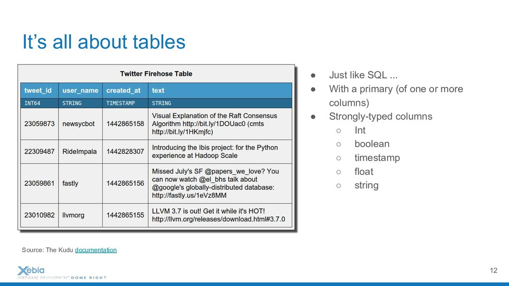 It's all about tables ● Just like SQL ... ● Wit...