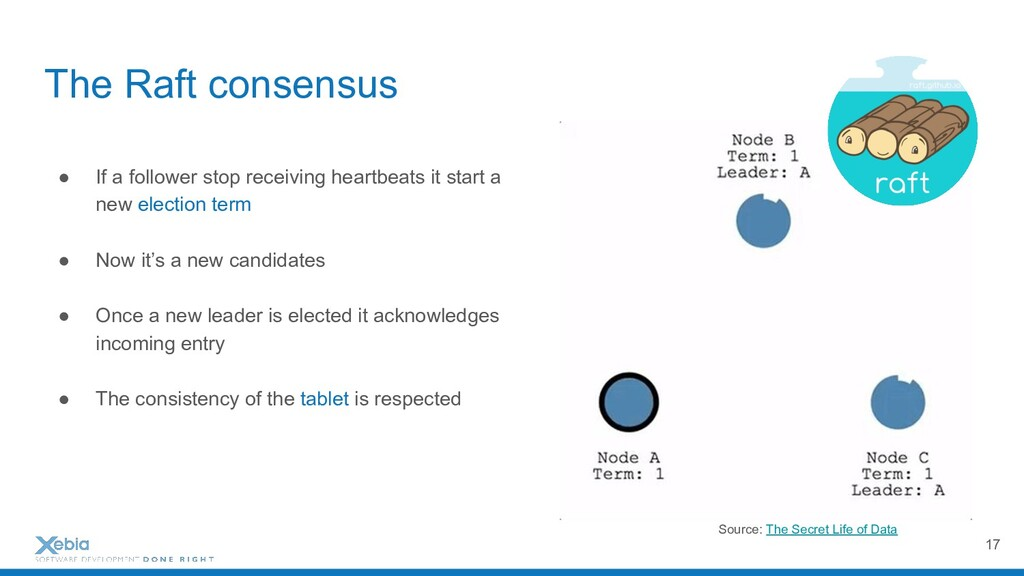 The Raft consensus ● If a follower stop receivi...