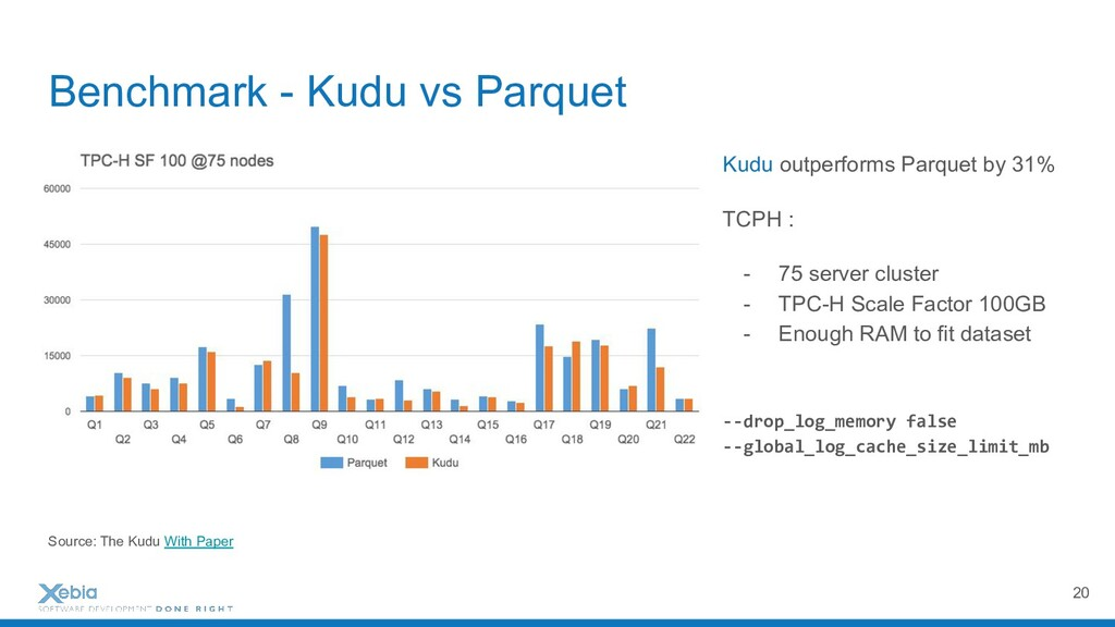 Benchmark - Kudu vs Parquet Kudu outperforms Pa...