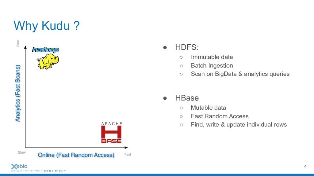 Why Kudu ? 4 ● HDFS: ○ Immutable data ○ Batch I...