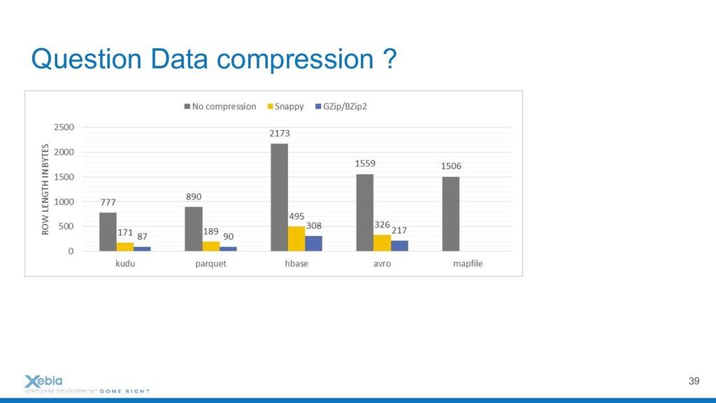Question Data compression ? 39