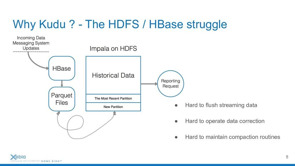 Why Kudu ? - The HDFS / HBase struggle 5 ● Hard...