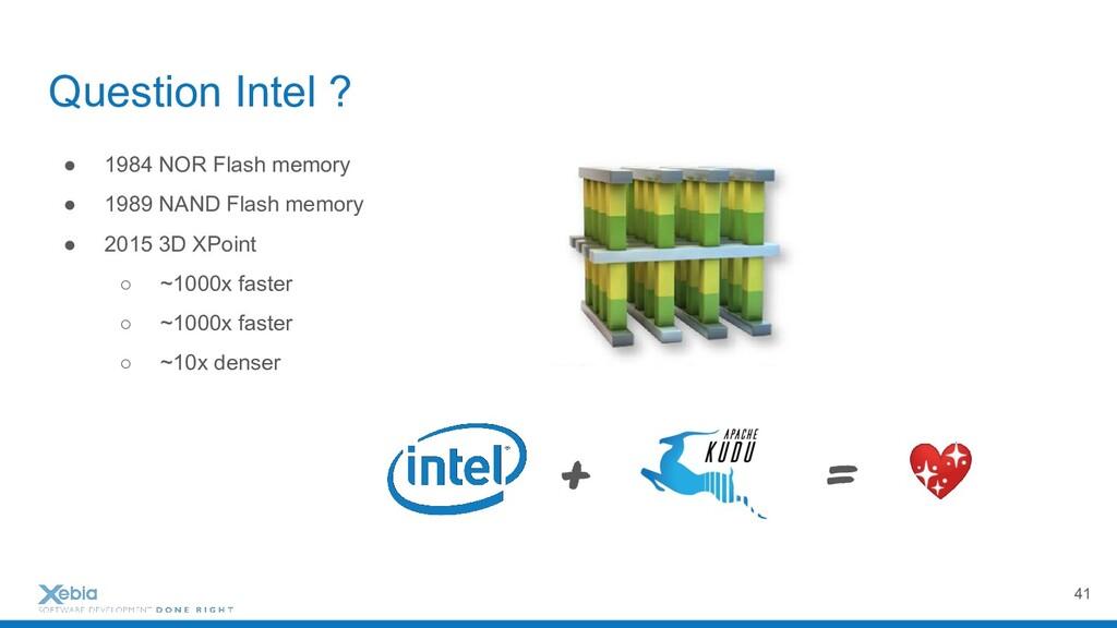 Question Intel ? ● 1984 NOR Flash memory ● 1989...