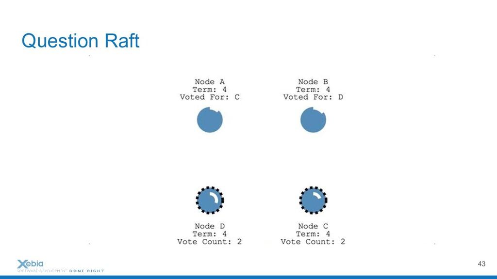 Question Raft 43