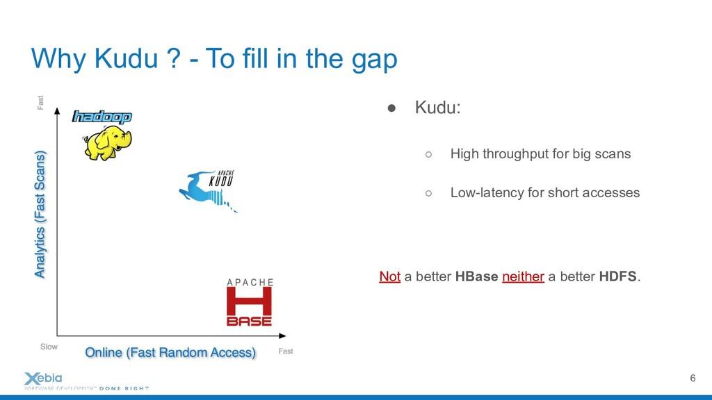 ● Kudu: ○ High throughput for big scans ○ Low-l...