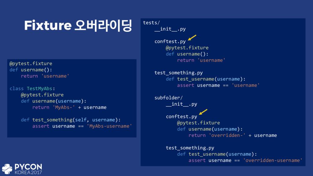Fixture য়ߡۄ٬ tests/ __init__.py conftest.py @p...