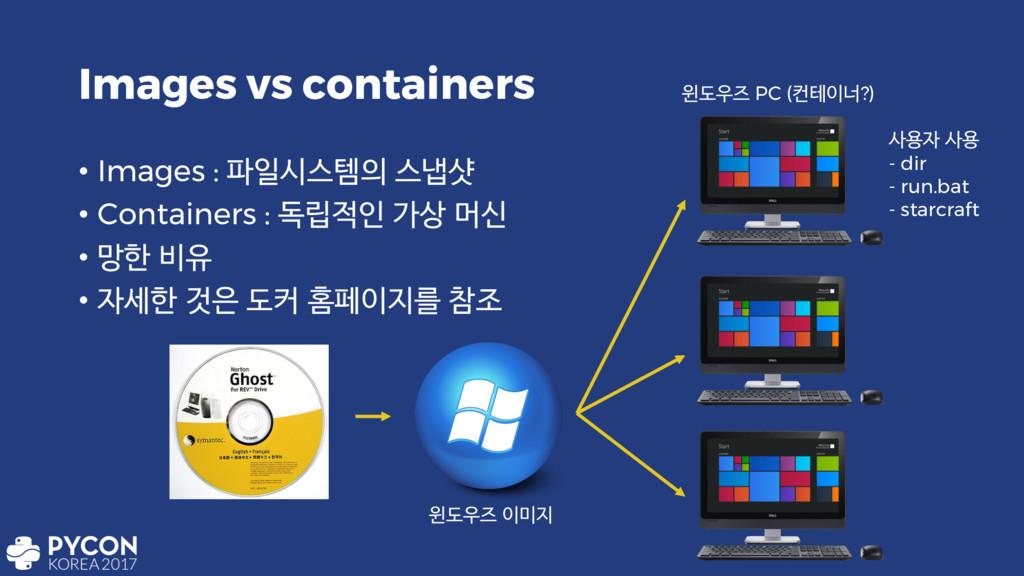 Images vs containers • Images : ੌदझమ झշࢫ • Co...