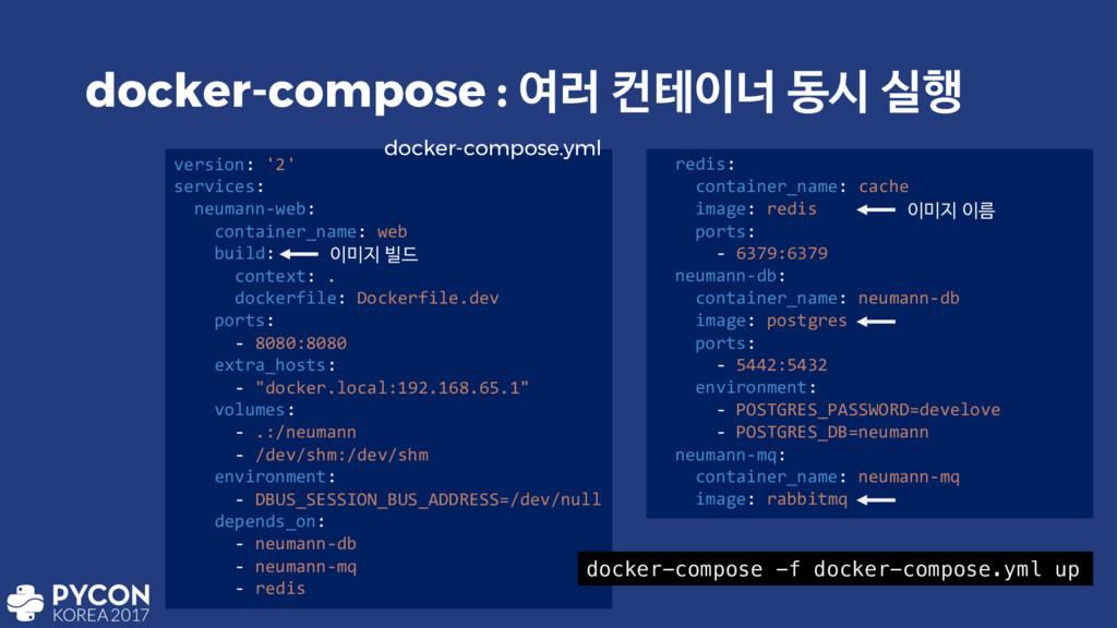 docker-compose : ৈ۞ ஶపց زद प೯ version: '2' ser...