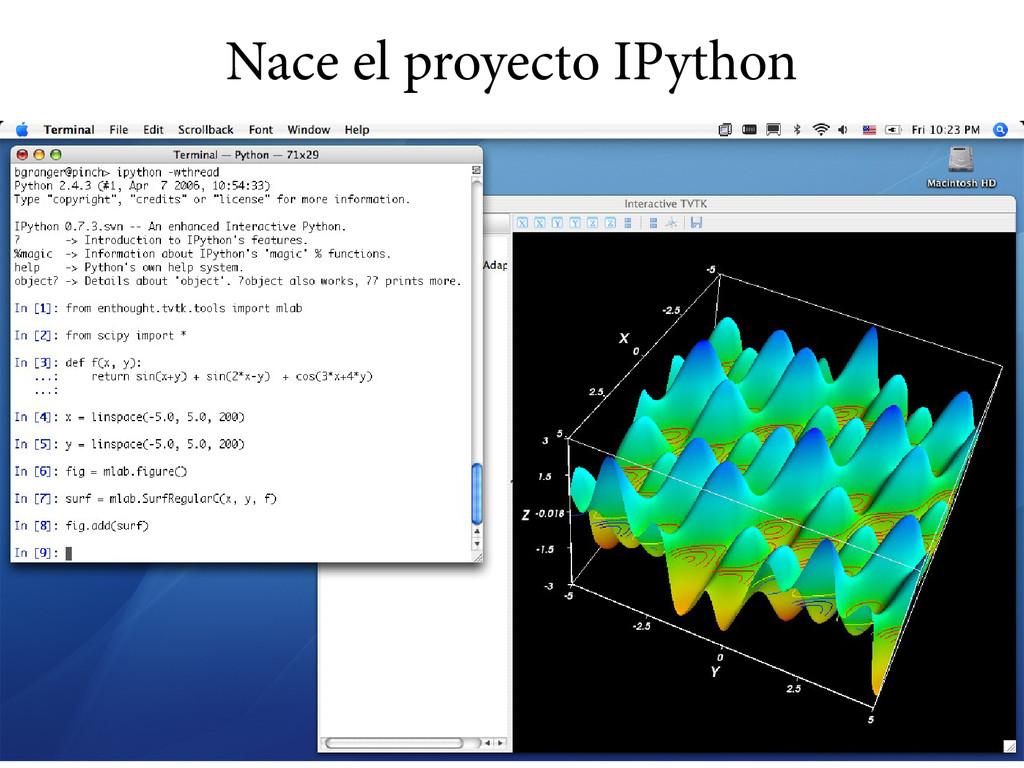 Nace el proyecto IPython