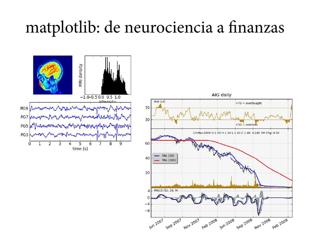 matplotlib: de neurociencia a finanzas