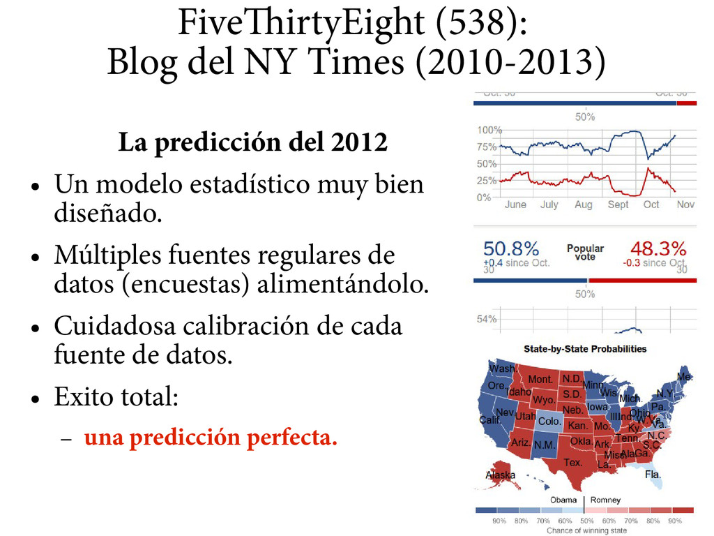 FiveThirtyEight (538): Blog del NY Times (2010-...