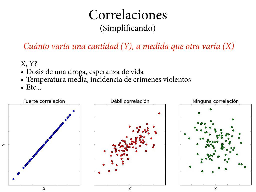 Correlaciones (Simplificando) Cuánto varía una ...