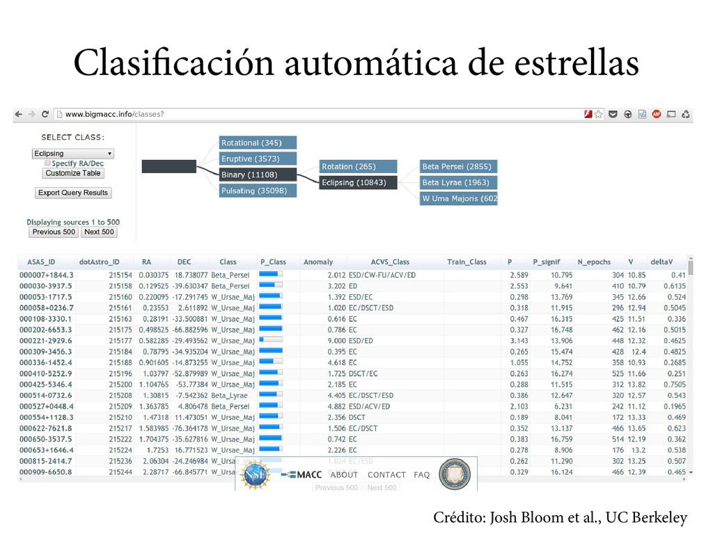 Clasificación automática de estrellas Crédito: ...