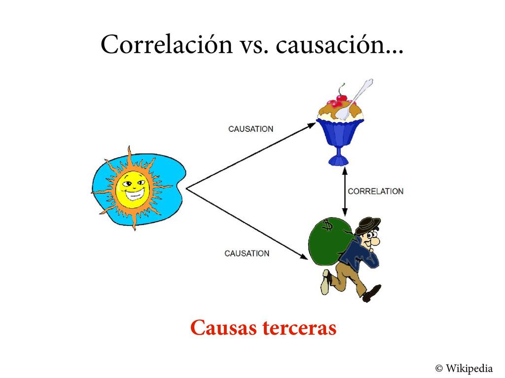 Correlación vs. causación... © Wikipedia Causas...