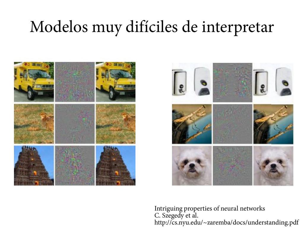 Modelos muy difíciles de interpretar Intriguing...