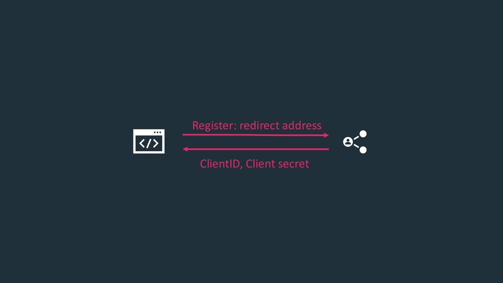 Register: redirect address ClientID, Client sec...