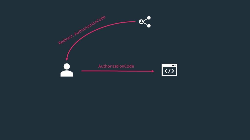 AuthorizationCode Redirect: AuthorizationCode