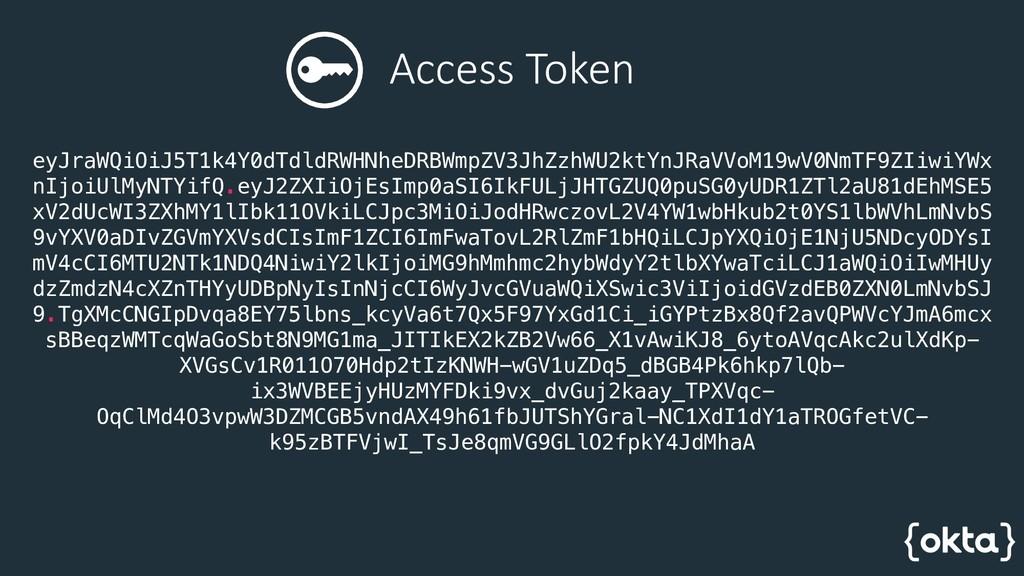Access Token eyJraWQiOiJ5T1k4Y0dTdldRWHNheDRBWm...