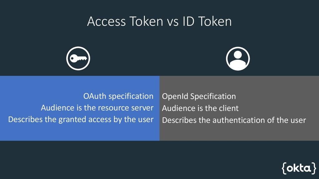 Access Token vs ID Token OAuth specification Au...