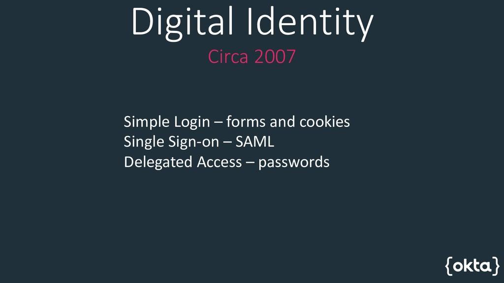 Digital Identity Circa 2007 Simple Login – form...