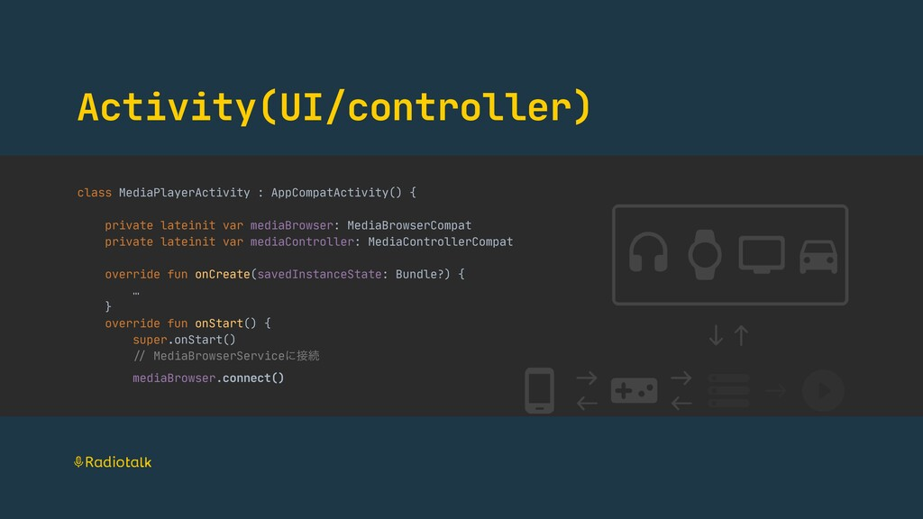 Activity(UI/controller) class MediaPlayerActivi...