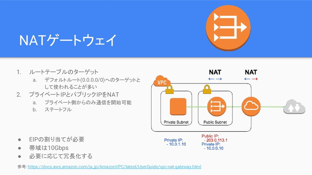 NATゲートウェイ 1. ルートテーブルのターゲット a. デフォルトルート(0.0.0.0/...