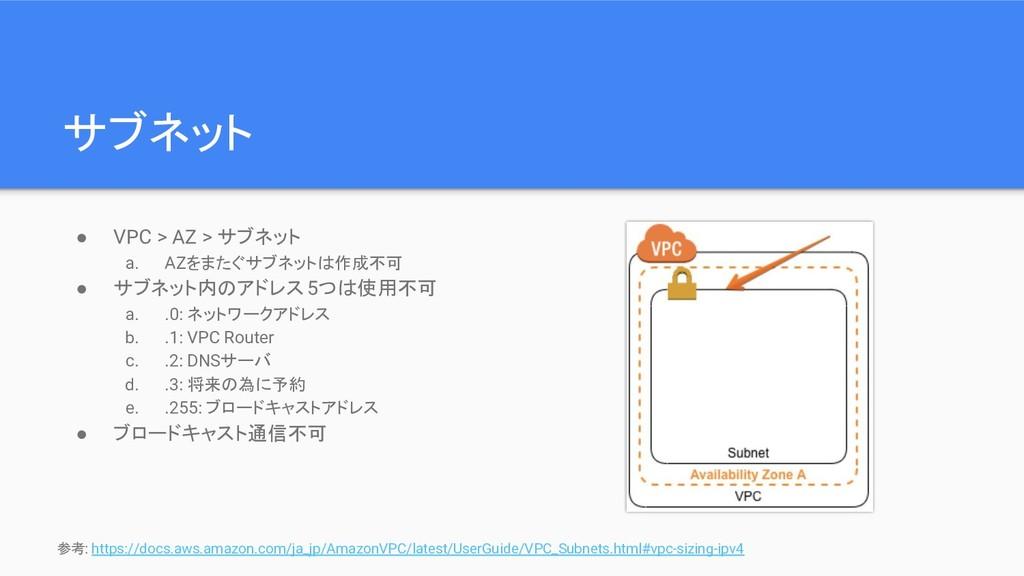 サブネット ● VPC > AZ > サブネット a. AZをまたぐサブネットは作成不可 ● ...