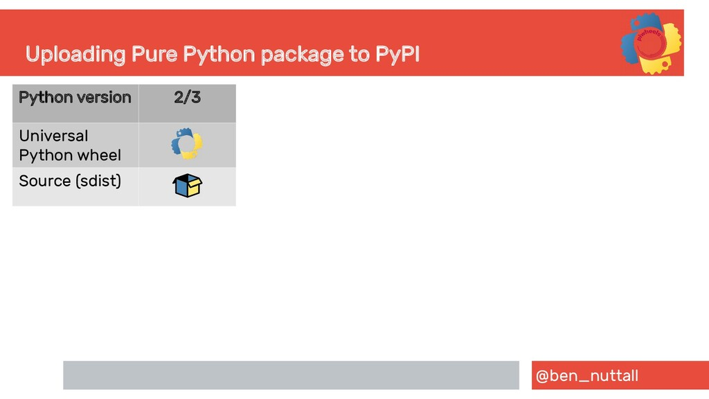 @ben_nuttall Uploading Pure Python package to P...