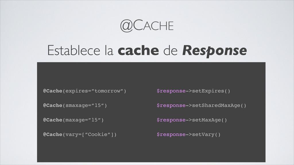 "@Cache(expires=""tomorrow"") @Cache(smaxage=""15"")..."