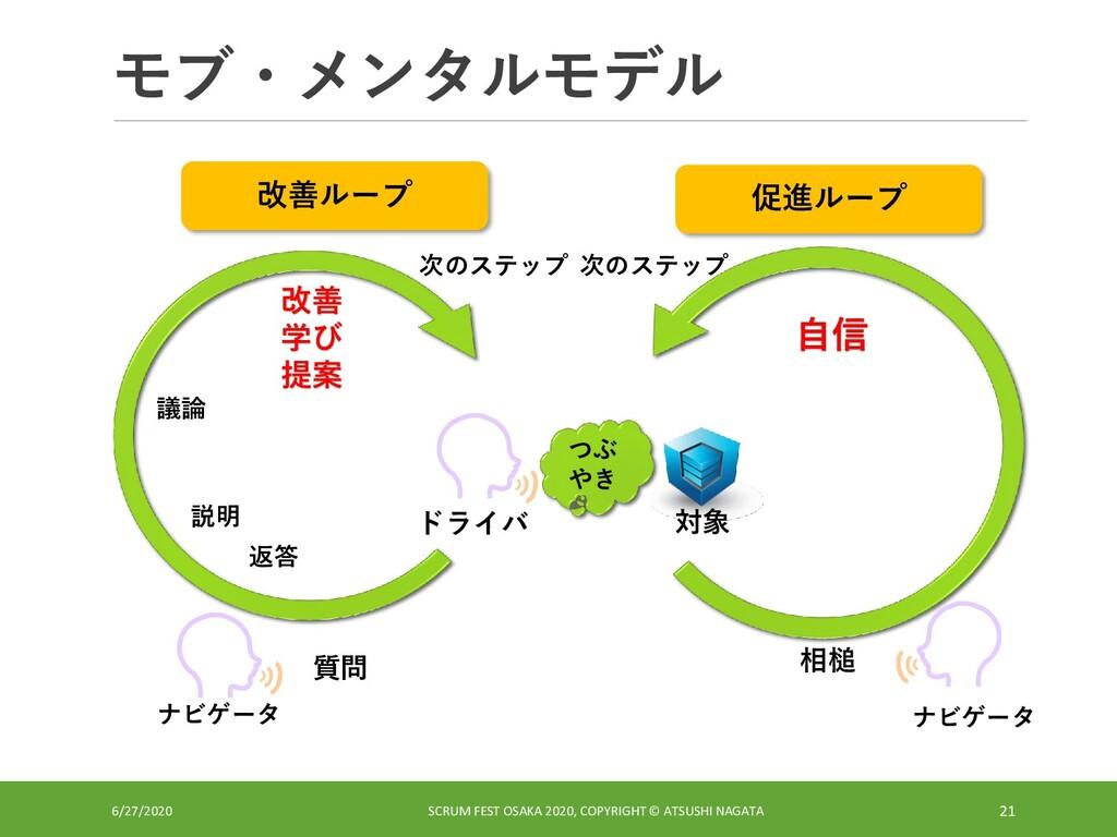 モブ・メンタルモデル 6/27/2020 SCRUM FEST OSAKA 2020, COP...