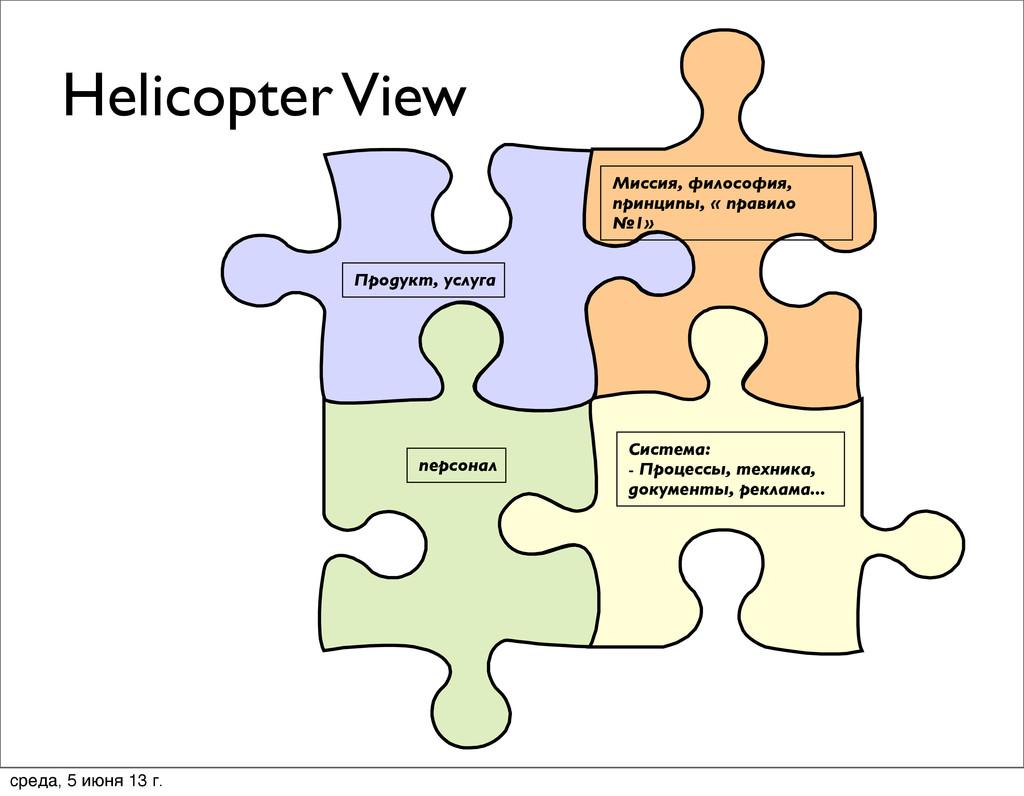 Helicopter View Миссия, философия, принципы, « ...