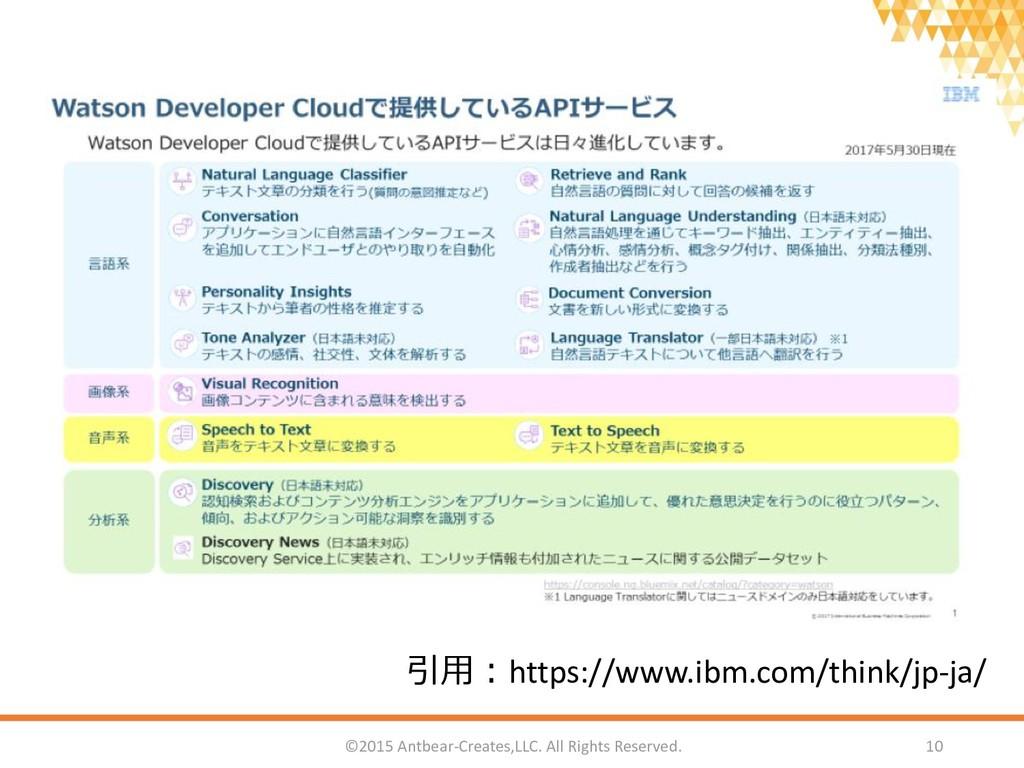 引用:https://www.ibm.com/think/jp-ja/ ©2015 Antbe...