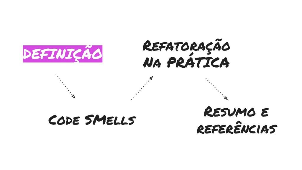 Code SMells DEFINIÇÃO Refatoração Na PRÁTICA Re...