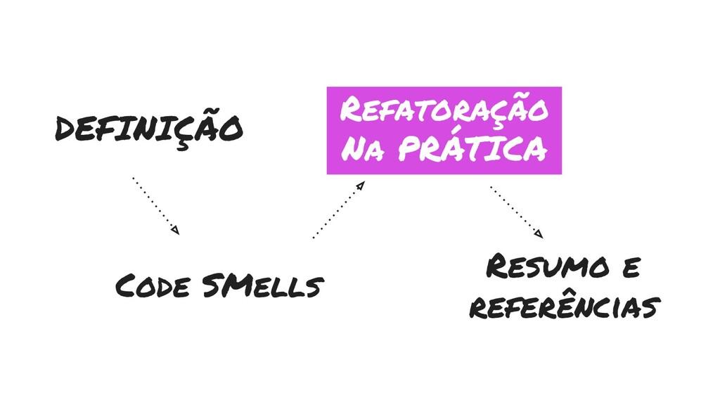 Refatoração Na PRÁTICA DEFINIÇÃO Code SMells Re...