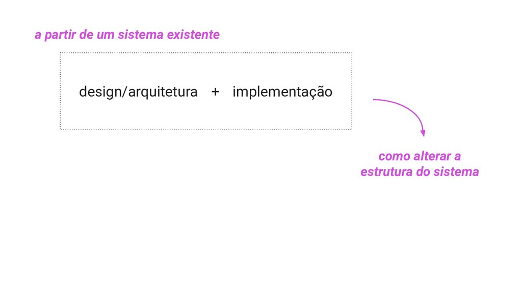 design/arquitetura + implementação a partir de ...