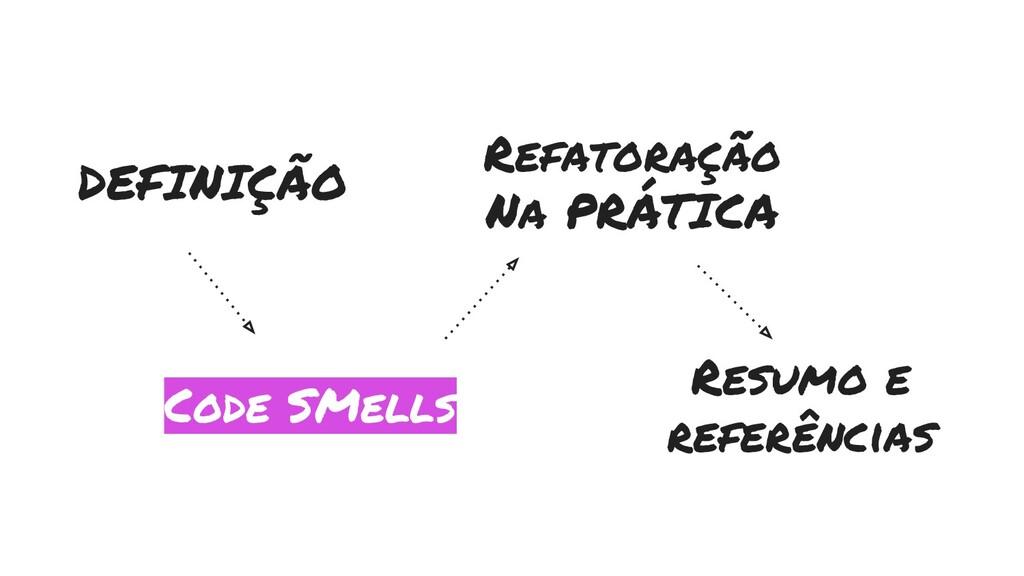DEFINIÇÃO Code SMells Refatoração Na PRÁTICA Re...