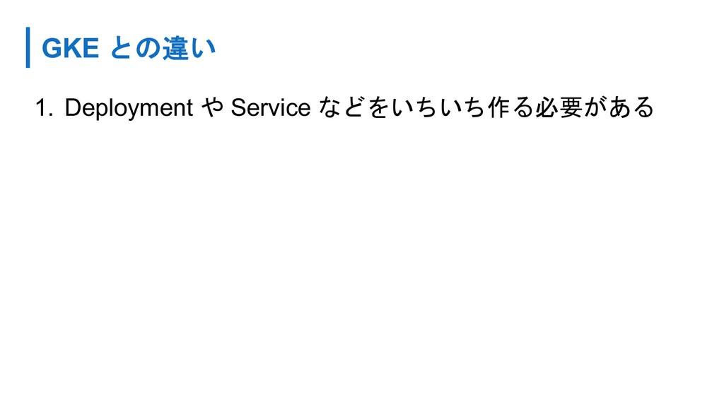 GKE  1. Deployment Service