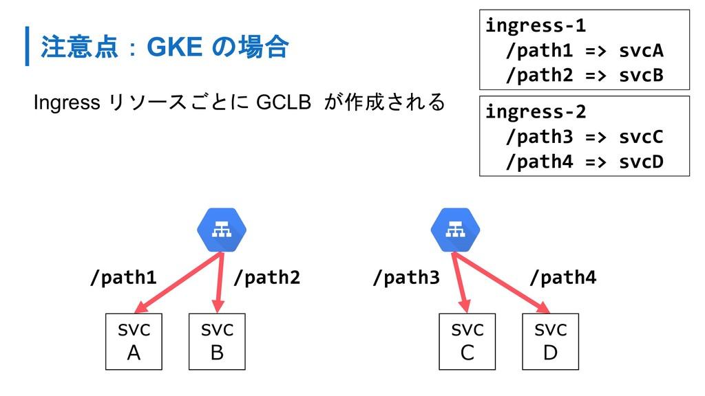 GKE  ingress-1 /path1 => svcA /path2 => ...