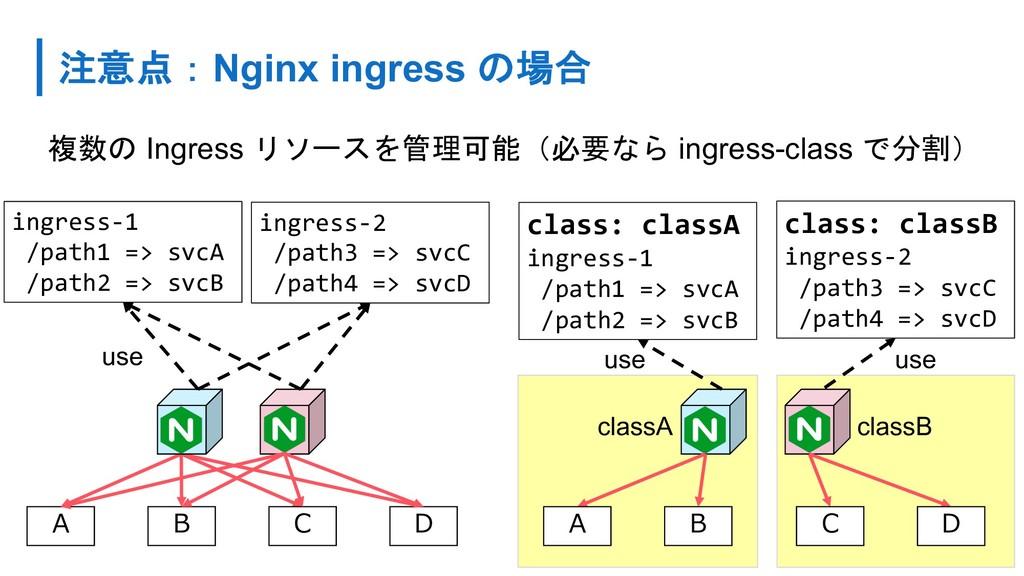 Nginx ingress          class: cl...