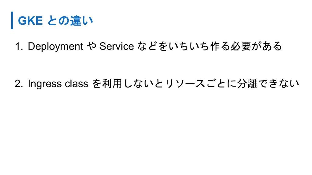 GKE  1. Deployment  Service   ...