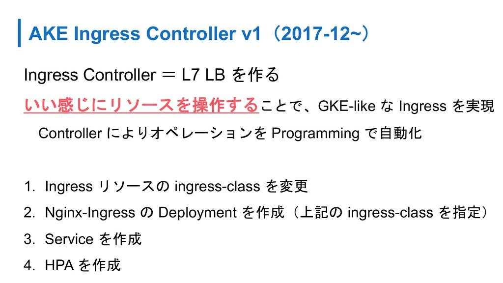 AKE Ingress Controller v1(2017-12~) Ingress Con...